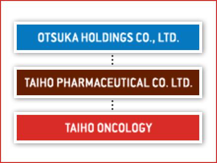 Company logos organization chart